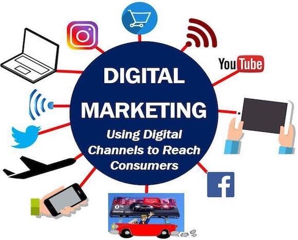 Understanding The Basics Of Digital Marketing - HubSpot