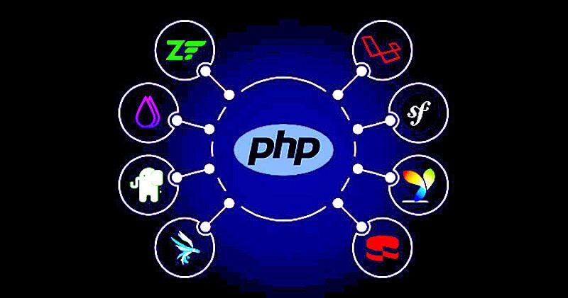 best php framework 2021